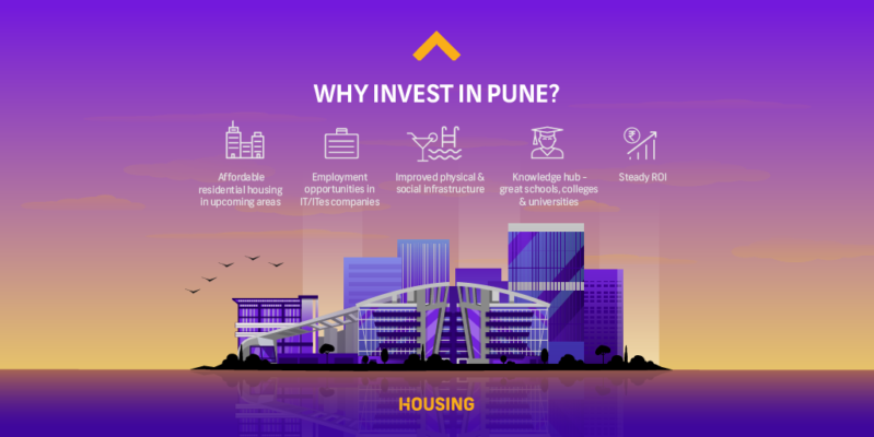 Why Invest in Pune?
