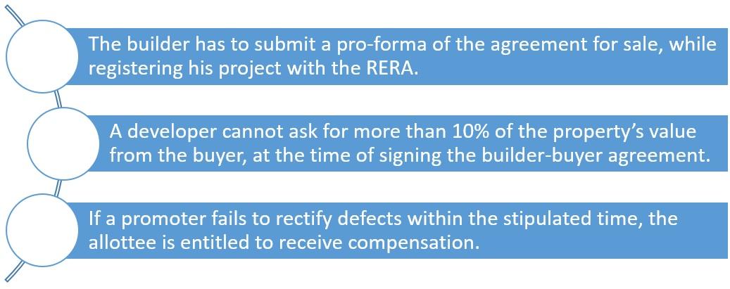 Builder buyer agreement under RERA