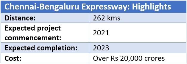 Chennai-Bengaluru Expressway