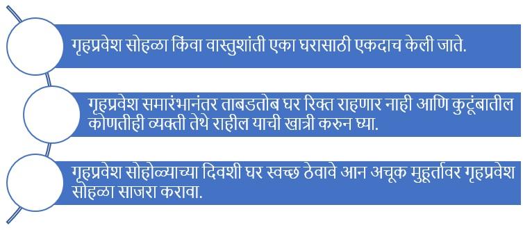 Griha Pravesh Muhurat
