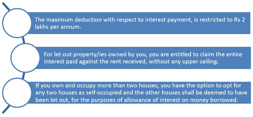 Home loan and tax benefits if you own multiple homes