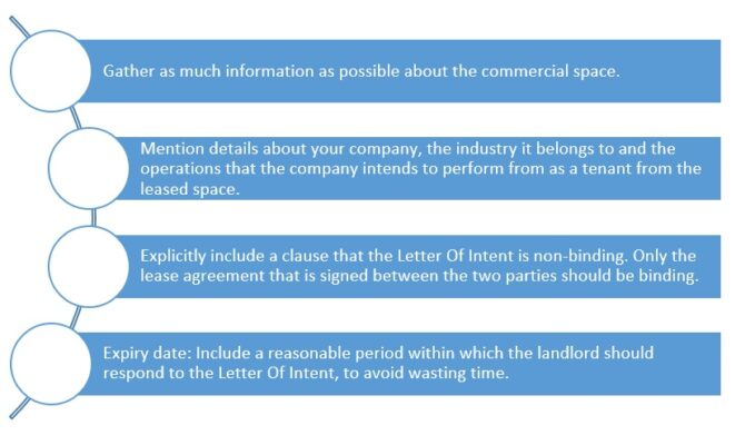 How to draft a letter of intent to lease commercial property