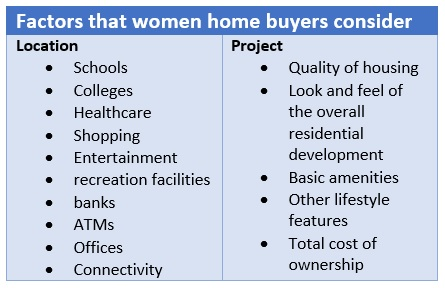 What do women real estate buyers want?