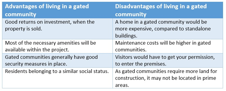 Pros and cons of buying a house in a gated community