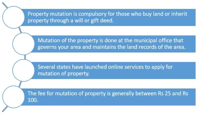 What is mutation of property and why is it important?