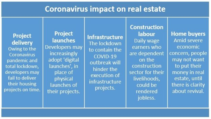 Will the Coronavirus impact top builders' profit margins?