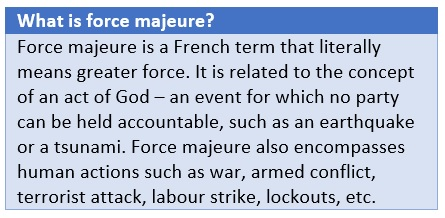 Force majeure definition