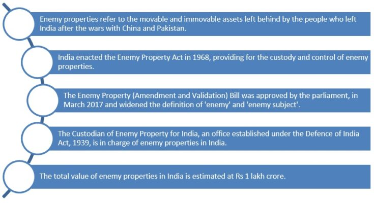 All about India's Enemy Property law
