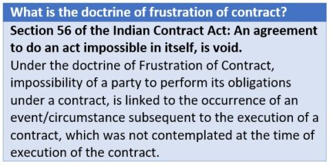 Frustration of contract definition