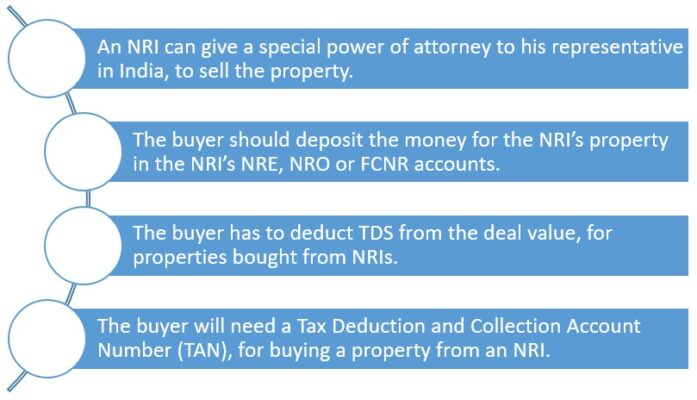 Dos and don'ts for buying a property from an NRI