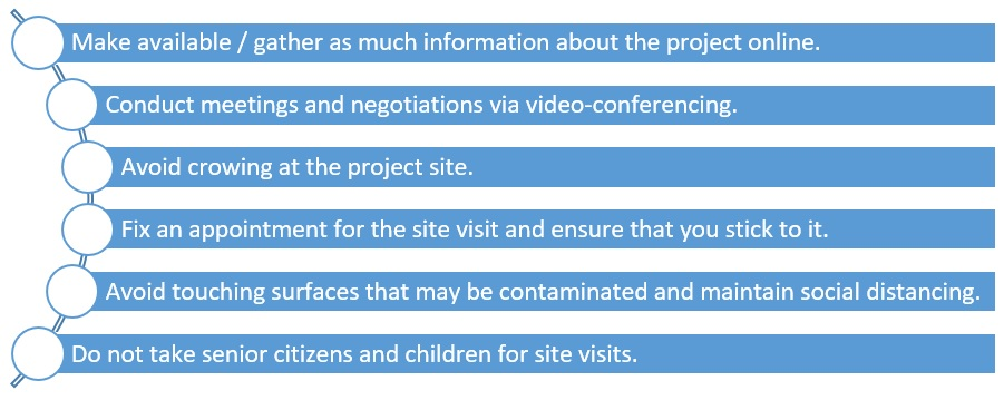 COVID-19: How to ensure safe site visits post-lockdown