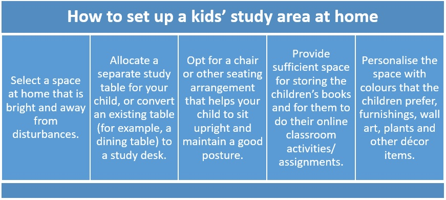 Tips to set up an online classroom at home