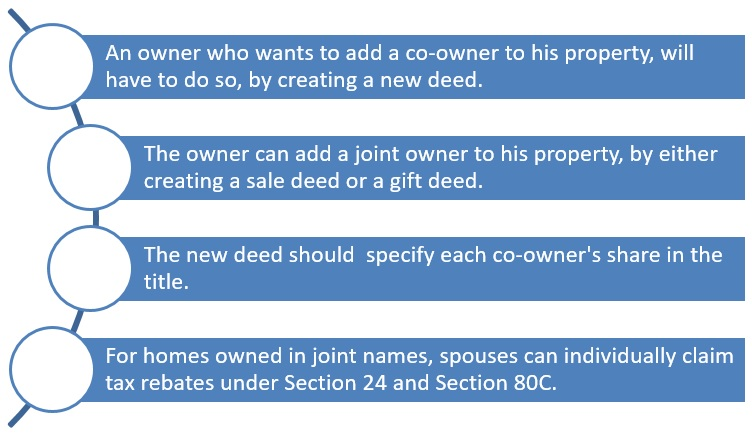 How to add a co-owner to a property?
