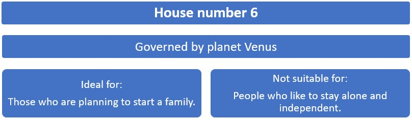 House number numerology: Significance of house number 6