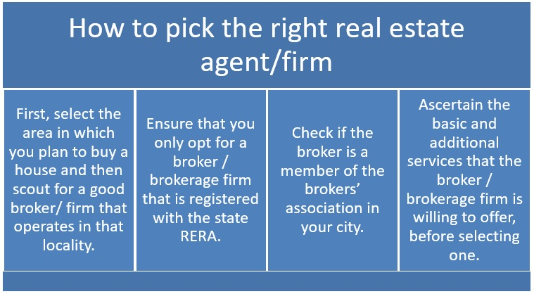 Key differences between a property broker and a brokerage firm