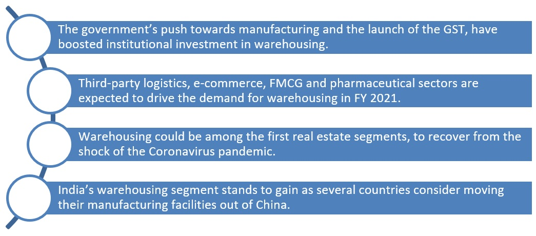 Post-COVID-19, warehousing segment likely to witness fastest recovery
