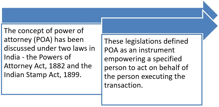 Is property sale through power of attorney legal?