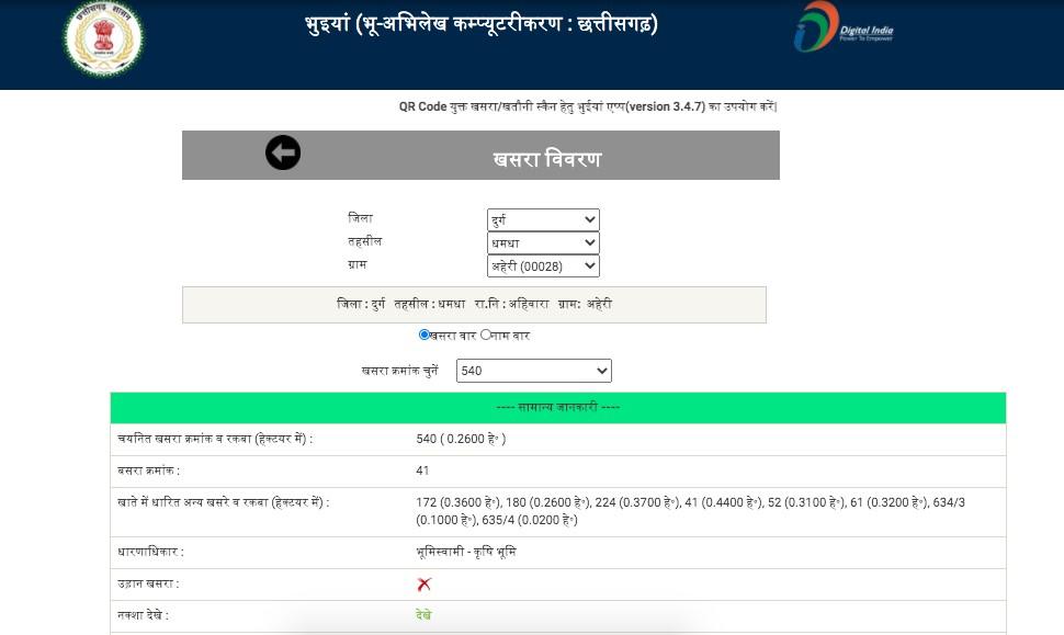 Chhattisgarh bhu naksha