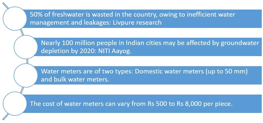 A quick guide on using water meters