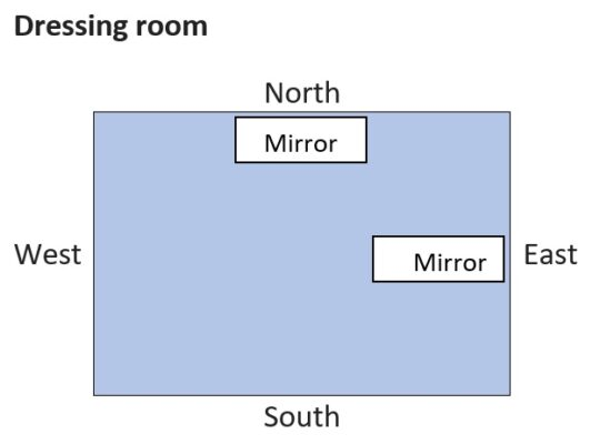 Vastu Tips For Placing Mirrors At Home And Office Housing News