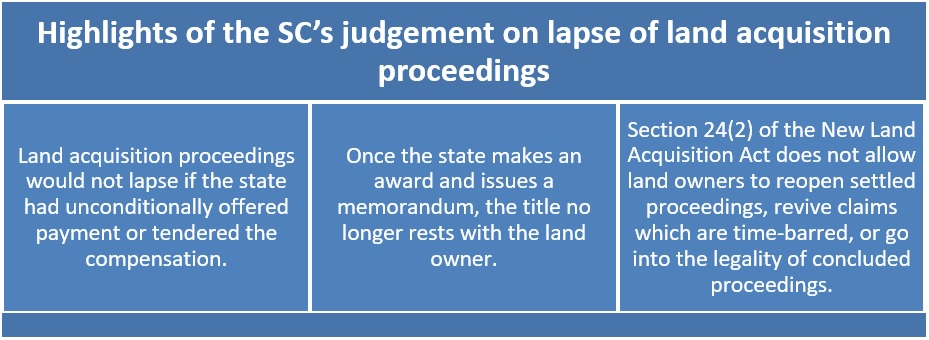 SC judgement offers clarity on lapse of land acquisition process