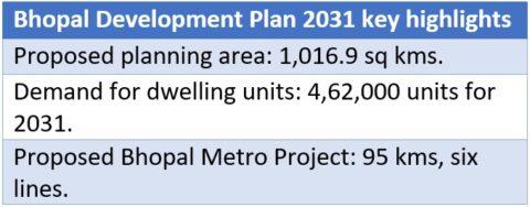 Bhopal master plan