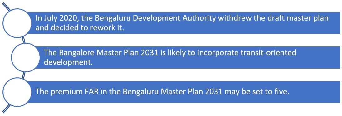 Bangalore master plan: Everything you need to know