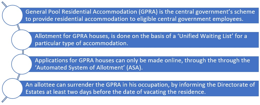 GPRA: All you need to know about the E-Awas system
