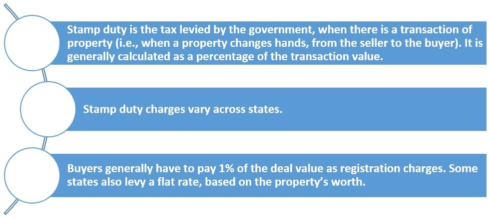 Stamp-duty-registration-charges-Gujarat