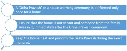 Griha Pravesh Shubh Muhurat: Best dates for a house warming ceremony