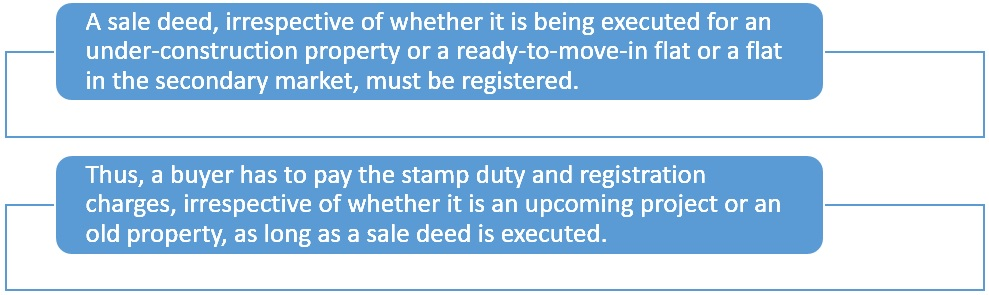 Is stamp duty applicable on resale flats?