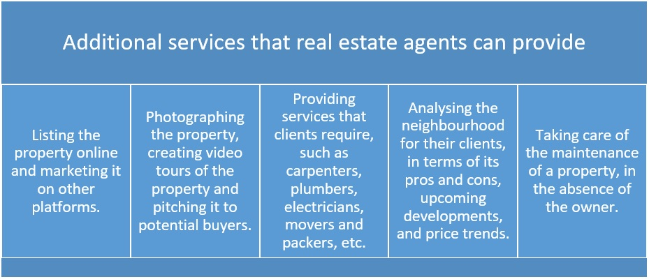 Allied services that a real estate broker can provide