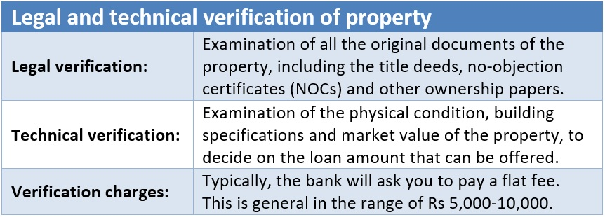 Home loan legal and technical verification