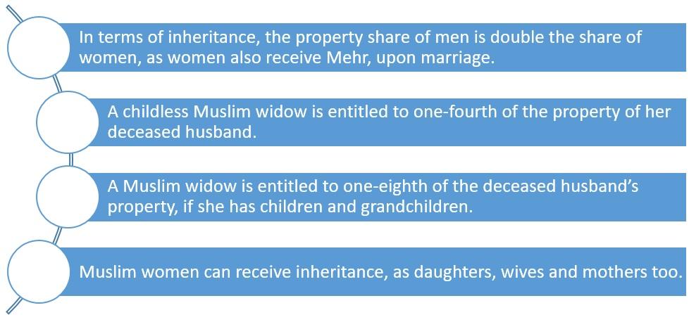 মুসলিম নারীদের সম্পত্তির অধিকার