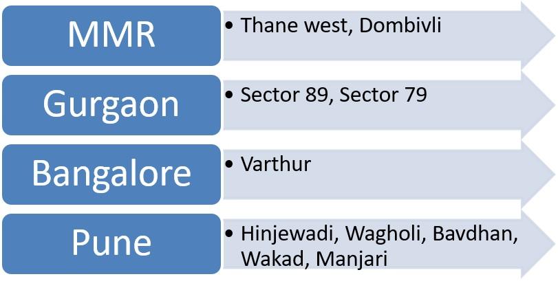 Best performing real estate localities