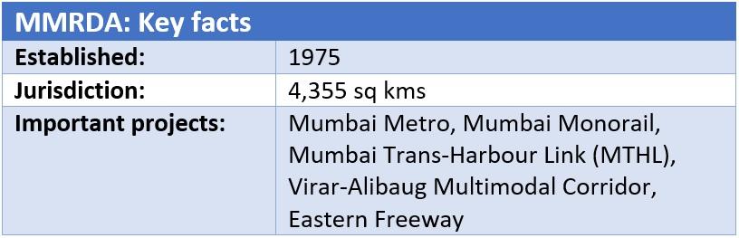 Mumbai Metropolitan Region Development Authority MMRDA
