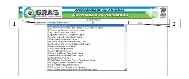 Rajasthan land tax