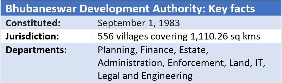 Bhubaneswar Development Authority (BDA)