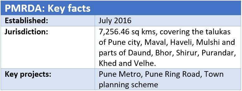 Pune Metropolitan Region Development Authority (PMRDA)