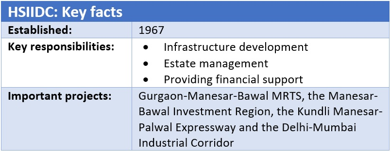 Haryana State Industrial and Infrastructure Development Corporation (HSIIDC)