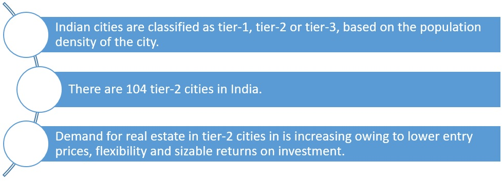 Real estate in tier-2 cities