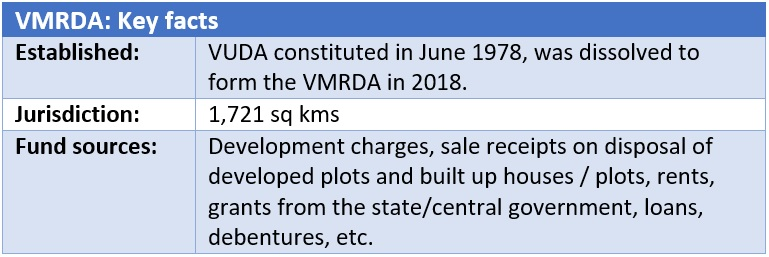 Visakhapatnam Metropolitan Region Development Authority (VMRDA)