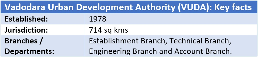 Vadodara Urban Development Authority (VUDA)