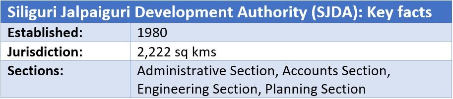 Siliguri Jalpaiguri Development Authority (SJDA)