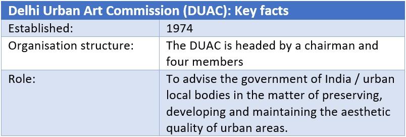 Delhi Urban Art Commission (DUAC)