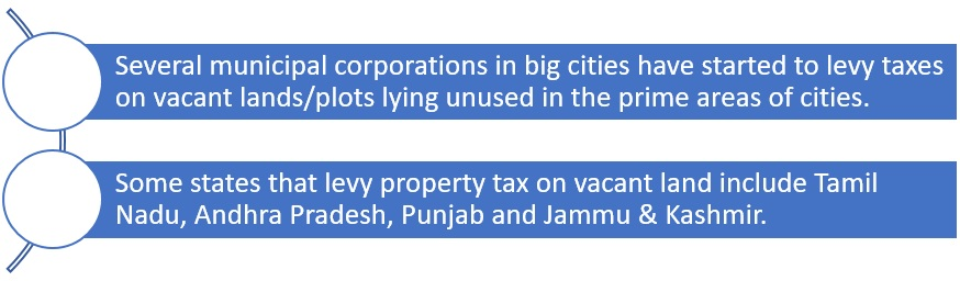 Vacant land tax