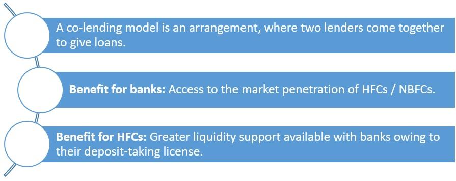 RBI co-lending scheme