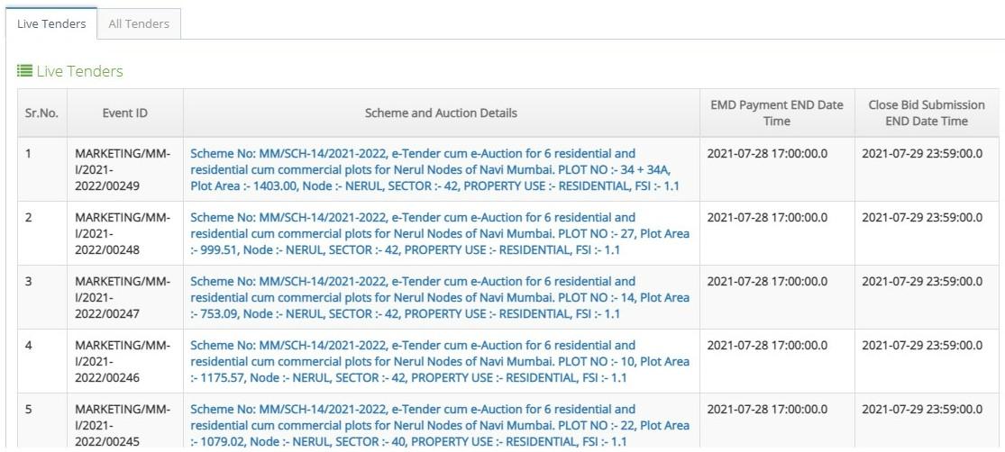 CIDCO e-auction