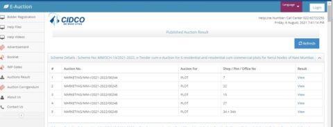 CIDCO announces e-auction results of Navi Mumbai plots