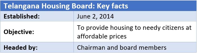 Telangana Housing Board